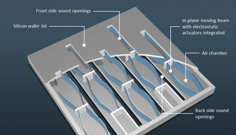 Structure of the MEMS Micro Speaker