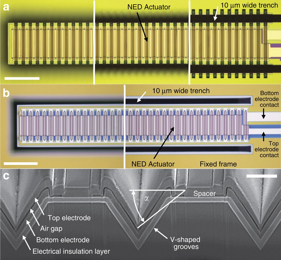 A small-gap electrostatic micro-actuator for large deflections
