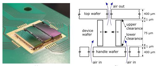 Electrostatic all silicon MEMS speakers for in-ear audio applications – acoustic measurements and modelling approach