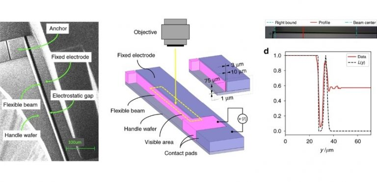 Experimental setup and results of the electrostatic actuated micro beams